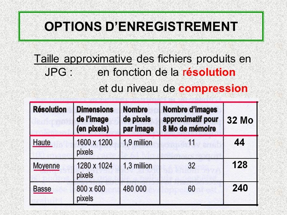 OPTIONS DENREGISTREMENT Taille approximative des fichiers produits en JPG : en fonction de la résolution et du niveau de compression