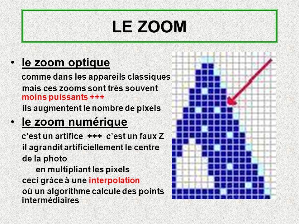LE ZOOM le zoom optique comme dans les appareils classiques mais ces zooms sont très souvent moins puissants +++ ils augmentent le nombre de pixels le zoom numérique cest un artifice +++ cest un faux Z il agrandit artificiellement le centre de la photo en multipliant les pixels ceci grâce à une interpolation où un algorithme calcule des points intermédiaires