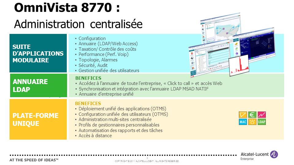 COPYRIGHT © 2011 ALCATEL-LUCENT. ALL RIGHTS RESERVED. 3 SUITE DAPPLICATIONS MODULAIRE Configuration Annuaire (LDAP/Web Access) Taxation/ Contrôle des