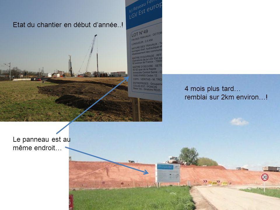 Etat du chantier en début dannée...4 mois plus tard… remblai sur 2km environ….