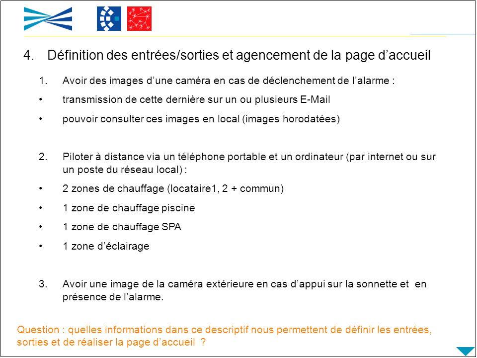 1.Avoir des images dune caméra en cas de déclenchement de lalarme : transmission de cette dernière sur un ou plusieurs E-Mail pouvoir consulter ces im