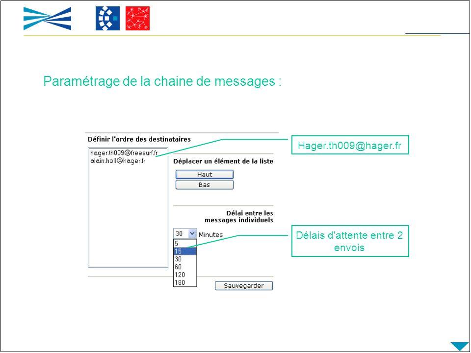 Hager.th009@hager.fr Paramétrage de la chaine de messages : Délais d'attente entre 2 envois