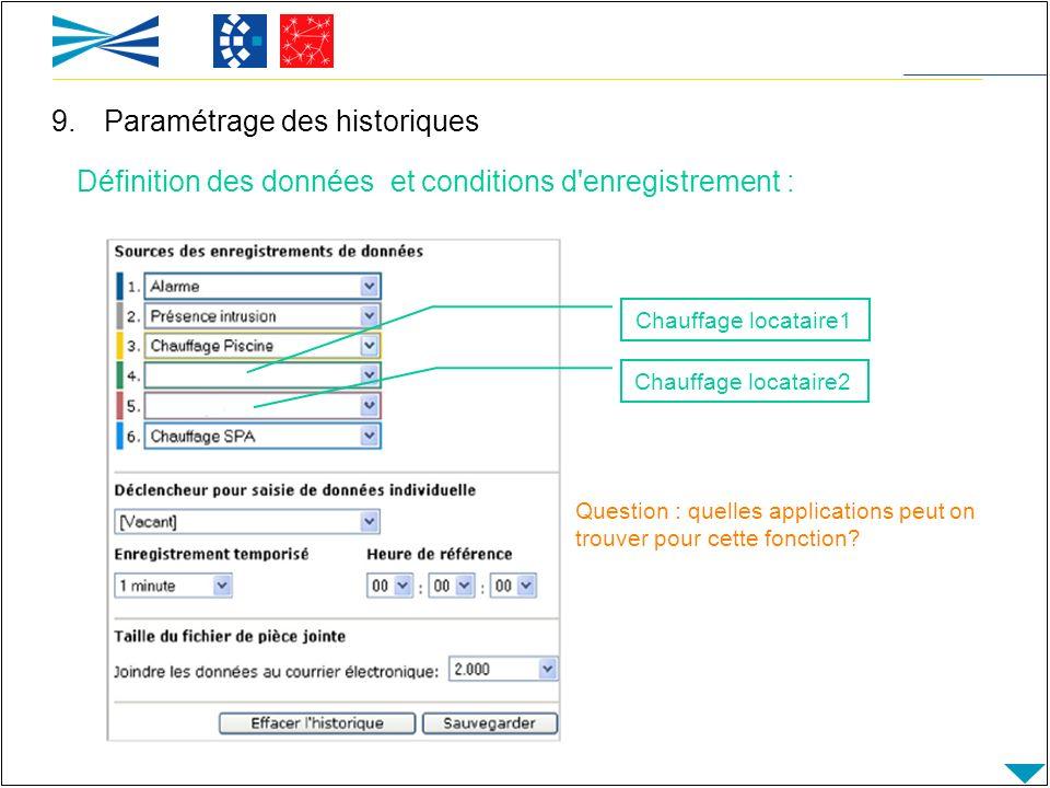 Chauffage locataire1 Chauffage locataire2 Question : quelles applications peut on trouver pour cette fonction? Définition des données et conditions d'