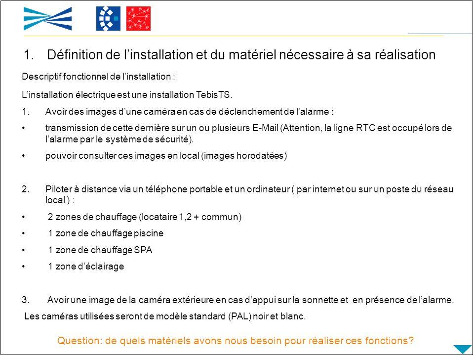 Linstallation électrique est une installation TebisTS. 1.Avoir des images dune caméra en cas de déclenchement de lalarme : transmission de cette derni
