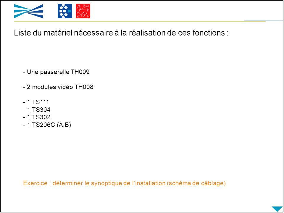 Hager.th009@hager.fr Renseignements complémentaires Question : à quoi sert la chaine de messages.