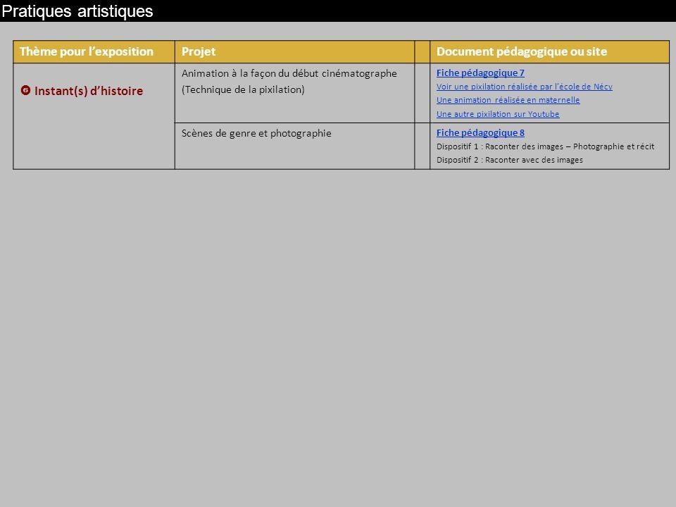 Pratiques artistiques Thème pour lexpositionProjetDocument pédagogique ou site Instant(s) dhistoire Animation à la façon du début cinématographe (Technique de la pixilation) Fiche pédagogique 7 Voir une pixilation réalisée par lécole de Nécy Une animation réalisée en maternelle Une autre pixilation sur Youtube Scènes de genre et photographie Fiche pédagogique 8 Dispositif 1 : Raconter des images – Photographie et récit Dispositif 2 : Raconter avec des images