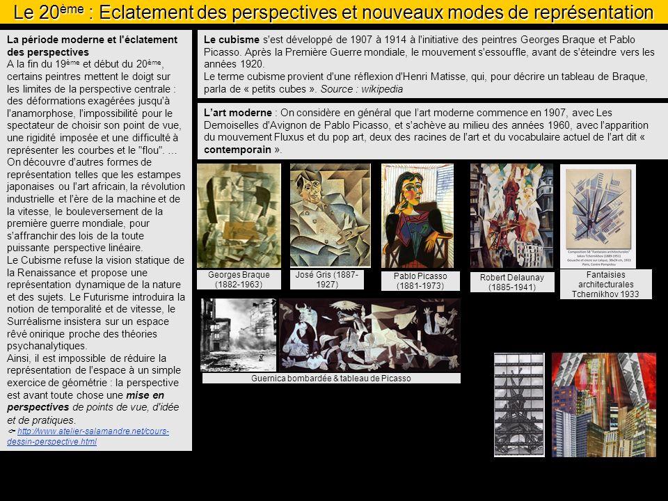 Le 20 ème : Eclatement des perspectives et nouveaux modes de représentation La période moderne et l'éclatement des perspectives A la fin du 19 ème et
