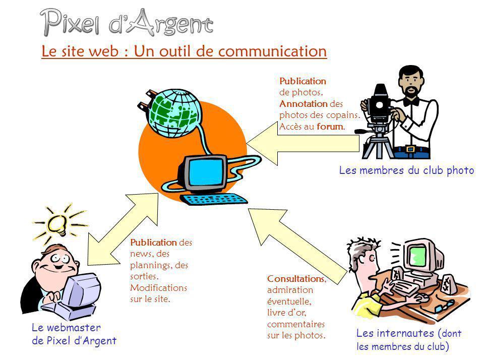 Le site web : Un outil de communication Le webmaster de Pixel dArgent Les membres du club photo Les internautes ( dont les membres du club ) Publication des news, des plannings, des sorties.