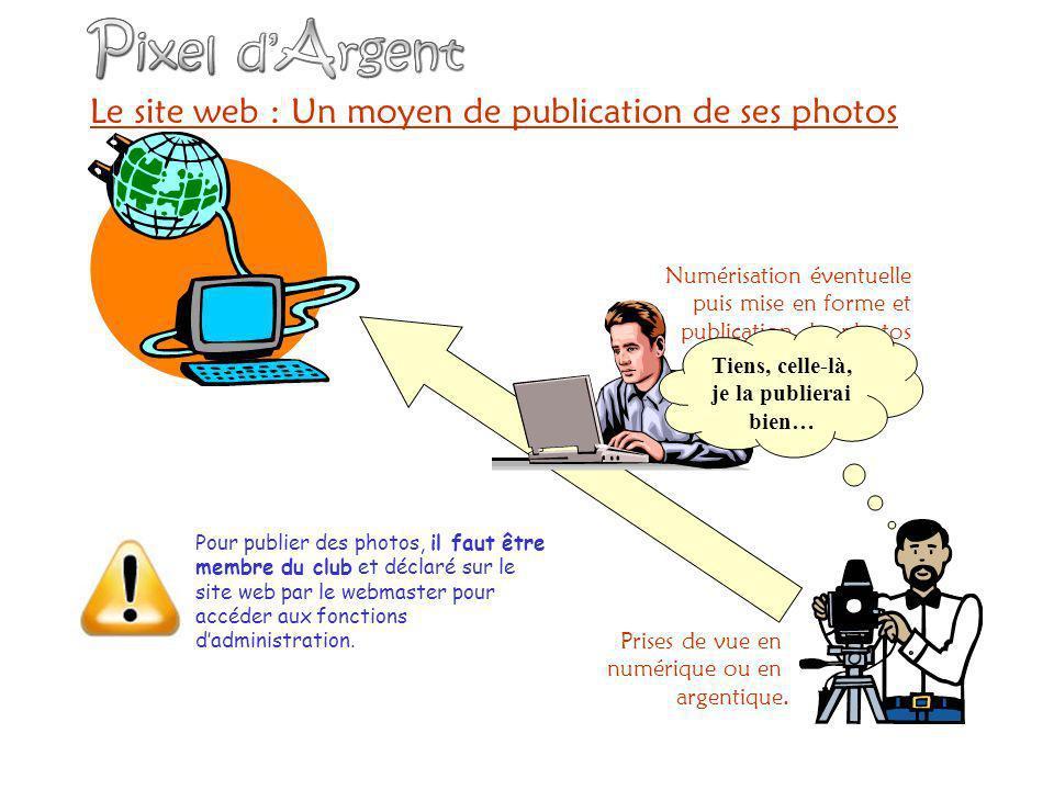 Le site web : Un moyen de publication de ses photos Prises de vue en numérique ou en argentique.