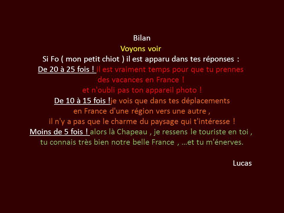Bilan Voyons voir Si Fo ( mon petit chiot ) il est apparu dans tes réponses : De 20 à 25 fois .