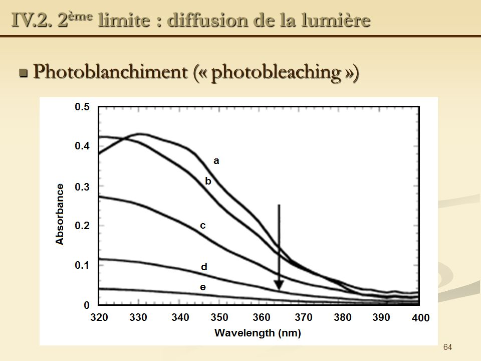64 Photoblanchiment (« photobleaching ») Photoblanchiment (« photobleaching ») IV.2.