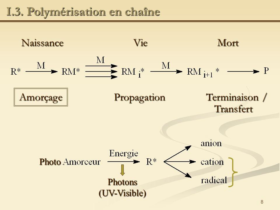 9 Transformation dune résine liquide en un matériau solide Transformation dune résine liquide en un matériau solide Température de transition vitreuse (T v ou T g ) : Température de transition vitreuse (T v ou T g ) : I.4.
