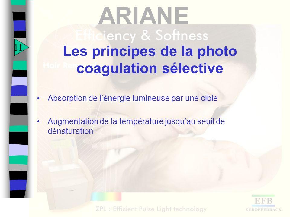 ARIANE Les principes de la photo coagulation sélective Absorption de lénergie lumineuse par une cible Augmentation de la température jusquau seuil de