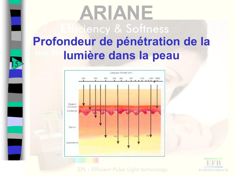 ARIANE Profondeur de pénétration de la lumière dans la peau 15
