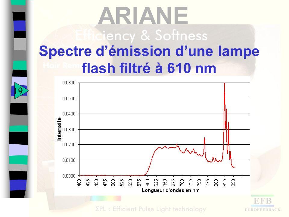 ARIANE Spectre démission dune lampe flash filtré à 610 nm 19