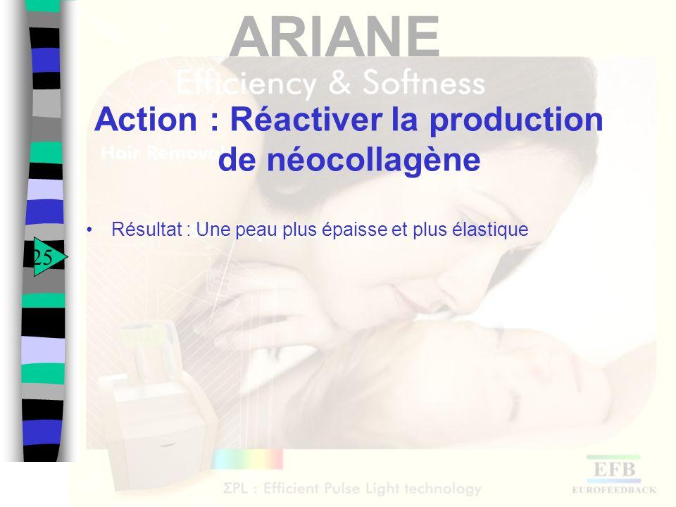 ARIANE Action : Réactiver la production de néocollagène Résultat : Une peau plus épaisse et plus élastique 25