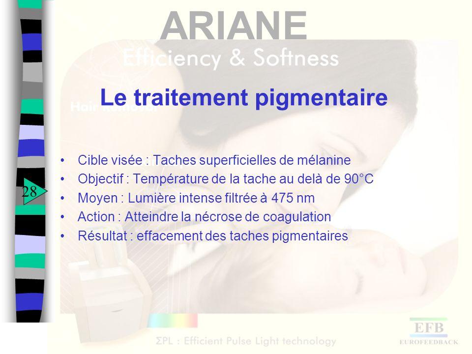 ARIANE Le traitement pigmentaire Cible visée : Taches superficielles de mélanine Objectif : Température de la tache au delà de 90°C Moyen : Lumière in