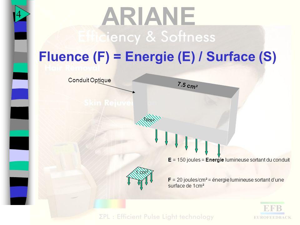 ARIANE 7.5 cm² Conduit Optique Fluence (F) = Energie (E) / Surface (S) 4 1 cm² E E = 150 joules = Energie lumineuse sortant du conduit F = 20 joules/c