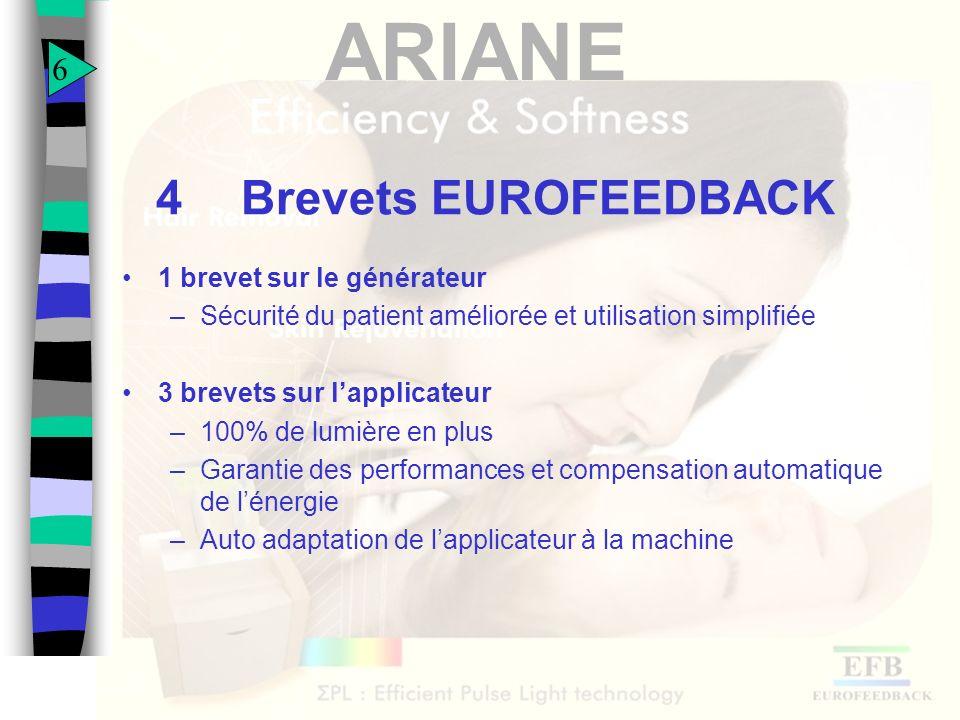 ARIANE 4 Brevets EUROFEEDBACK 1 brevet sur le générateur –Sécurité du patient améliorée et utilisation simplifiée 3 brevets sur lapplicateur –100% de
