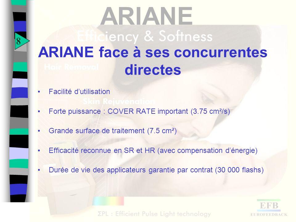 ARIANE ARIANE face à ses concurrentes directes Facilité dutilisation Forte puissance : COVER RATE important (3.75 cm²/s) Grande surface de traitement