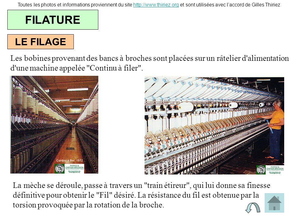 LE FILAGE FILATURE Toutes les photos et informations proviennent du site http://www.thiriez.org et sont utilisées avec laccord de Gilles Thiriezhttp:/