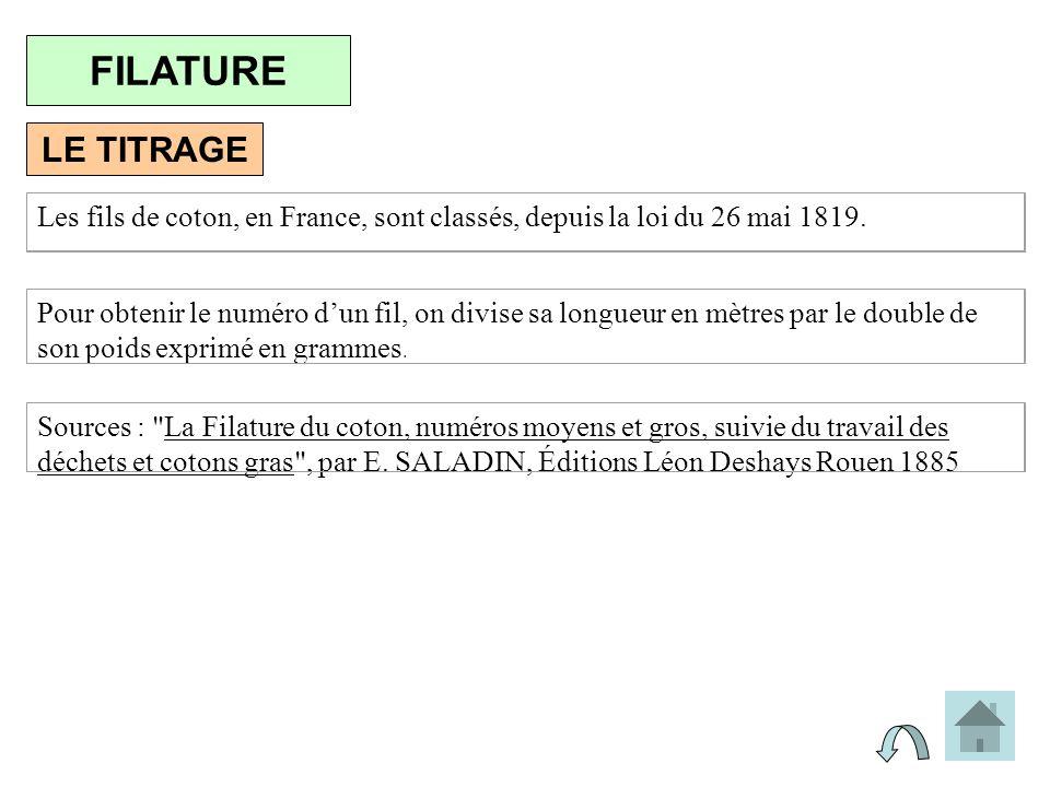 LE TITRAGE FILATURE Les fils de coton, en France, sont classés, depuis la loi du 26 mai 1819.Pour obtenir le numéro dun fil, on divise sa longueur en