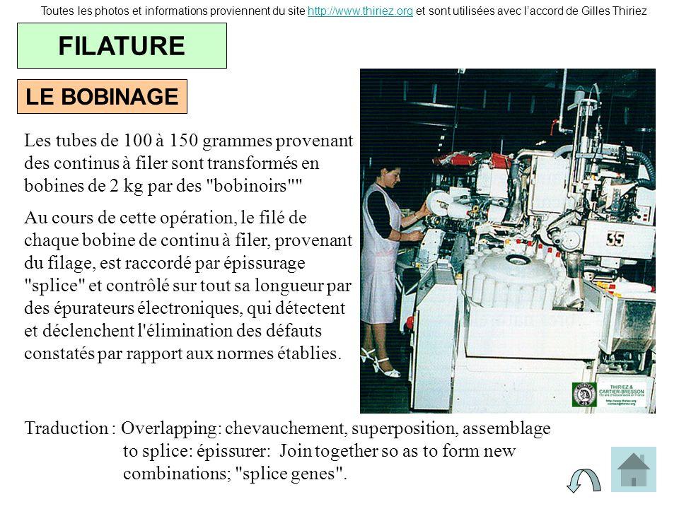 LE BOBINAGE FILATURE Toutes les photos et informations proviennent du site http://www.thiriez.org et sont utilisées avec laccord de Gilles Thiriezhttp