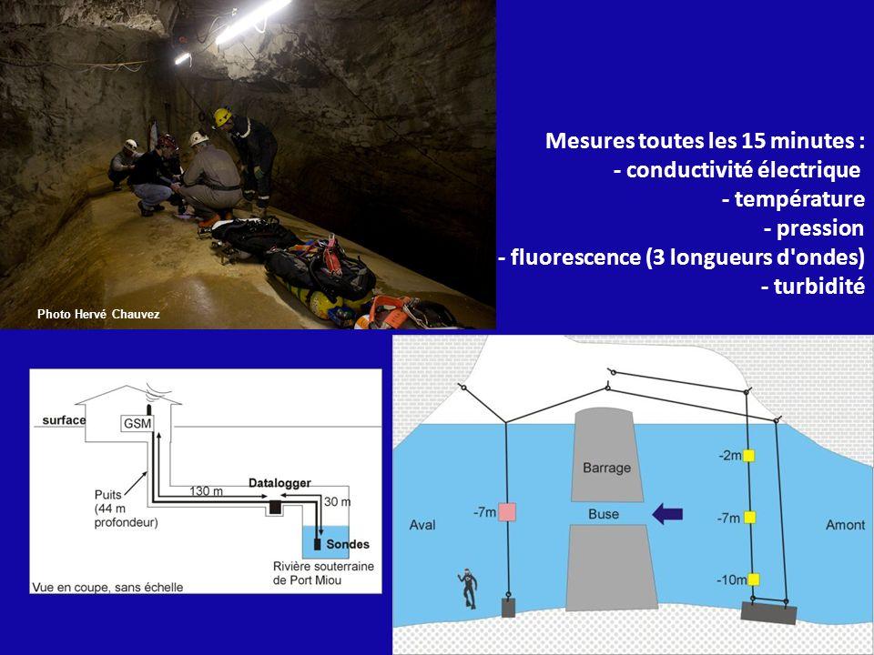 12 Mesures toutes les 15 minutes : - conductivité électrique - température - pression - fluorescence (3 longueurs d'ondes) - turbidité Photo Hervé Cha