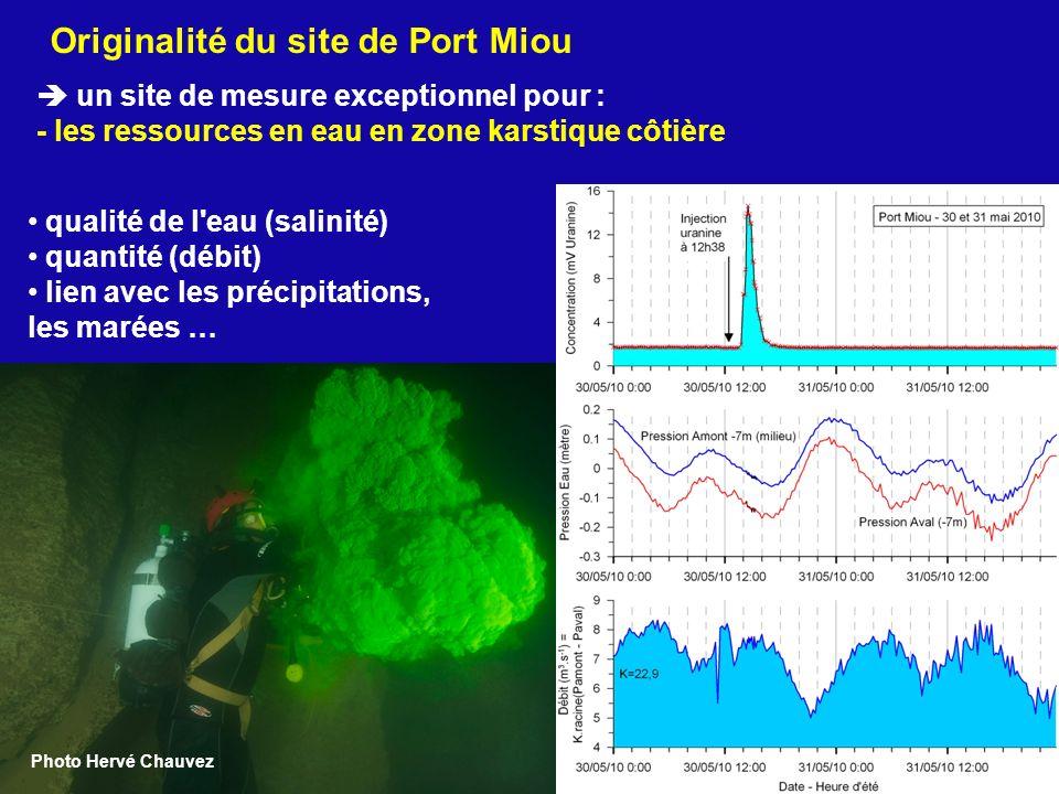 16 Originalité du site de Port Miou un site de mesure exceptionnel pour : - les ressources en eau en zone karstique côtière qualité de l'eau (salinité
