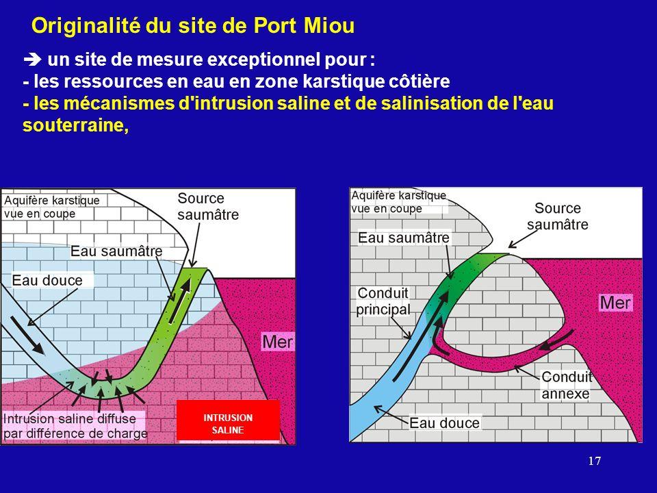 17 Originalité du site de Port Miou un site de mesure exceptionnel pour : - les ressources en eau en zone karstique côtière - les mécanismes d'intrusi