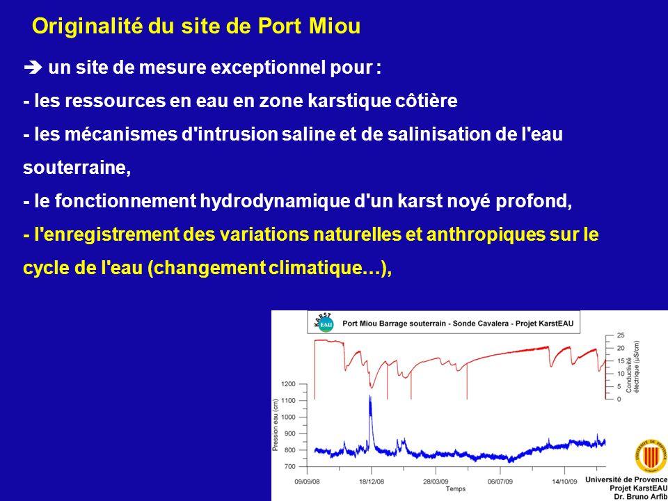 19 Originalité du site de Port Miou un site de mesure exceptionnel pour : - les ressources en eau en zone karstique côtière - les mécanismes d'intrusi