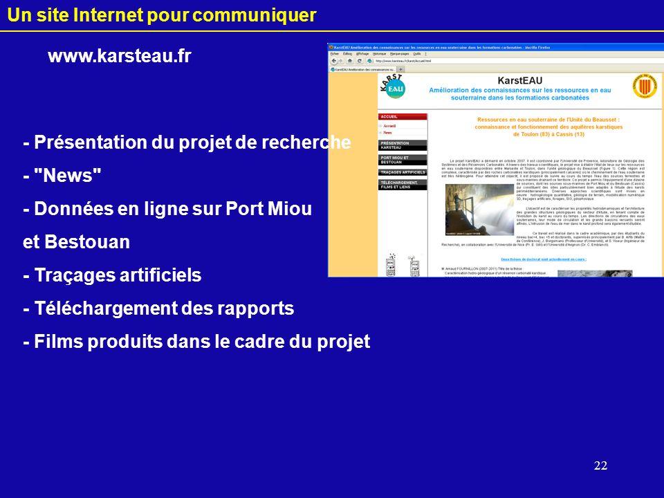 22 Un site Internet pour communiquer www.karsteau.fr - Présentation du projet de recherche -