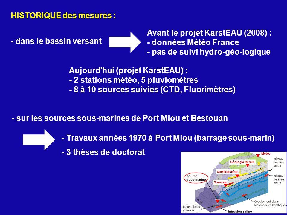 5 HISTORIQUE des mesures : - dans le bassin versant - sur les sources sous-marines de Port Miou et Bestouan Avant le projet KarstEAU (2008) : - donnée