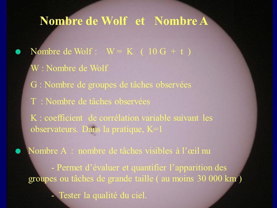 Nombre de Wolf et Nombre A Nombre de Wolf : W = K ( 10 G + t ) W : Nombre de Wolf G : Nombre de groupes de tâches observées T : Nombre de tâches obser