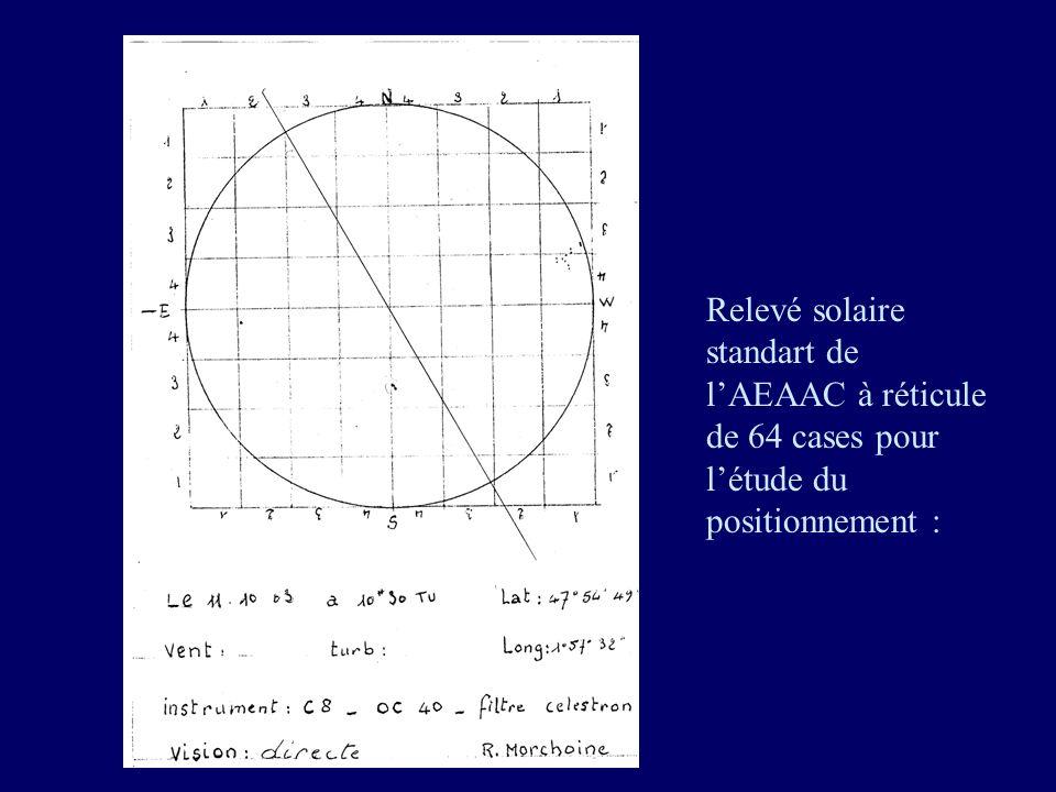 Récapitulatif des Nombres de Wolf obtenus par les observateurs de lAEAAC ( exemple mars 2002 ):