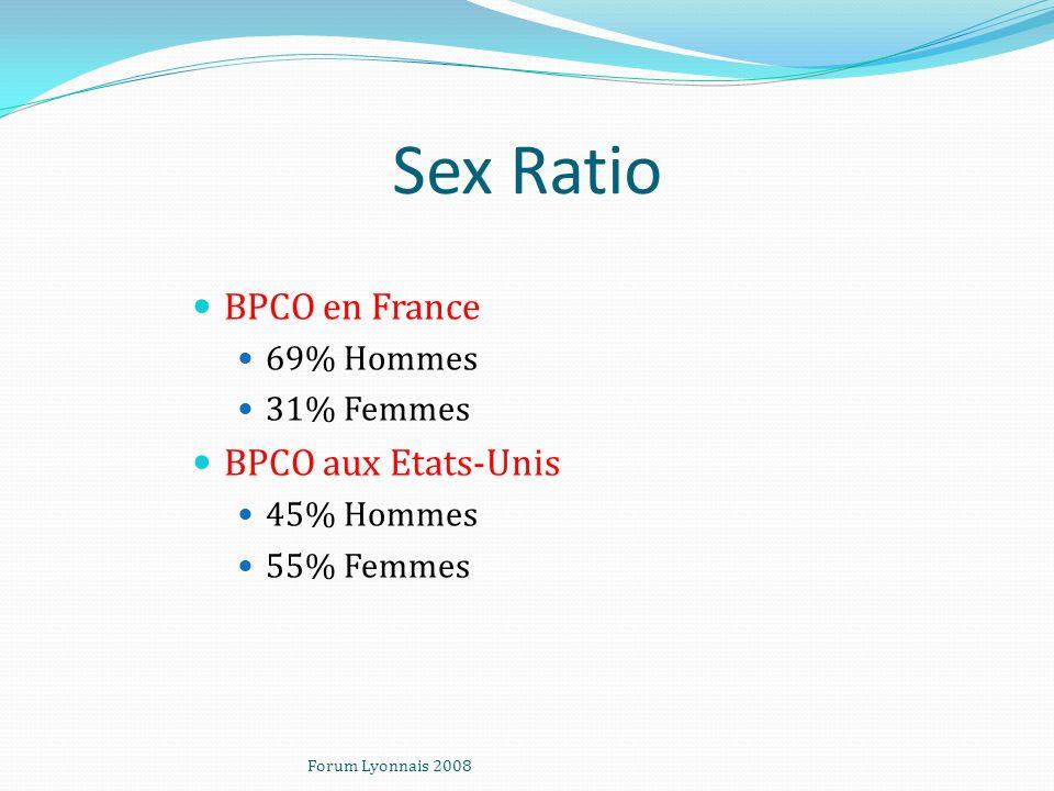 Forum Lyonnais 2008 Sex Ratio BPCO en France 69% Hommes 31% Femmes BPCO aux Etats-Unis 45% Hommes 55% Femmes