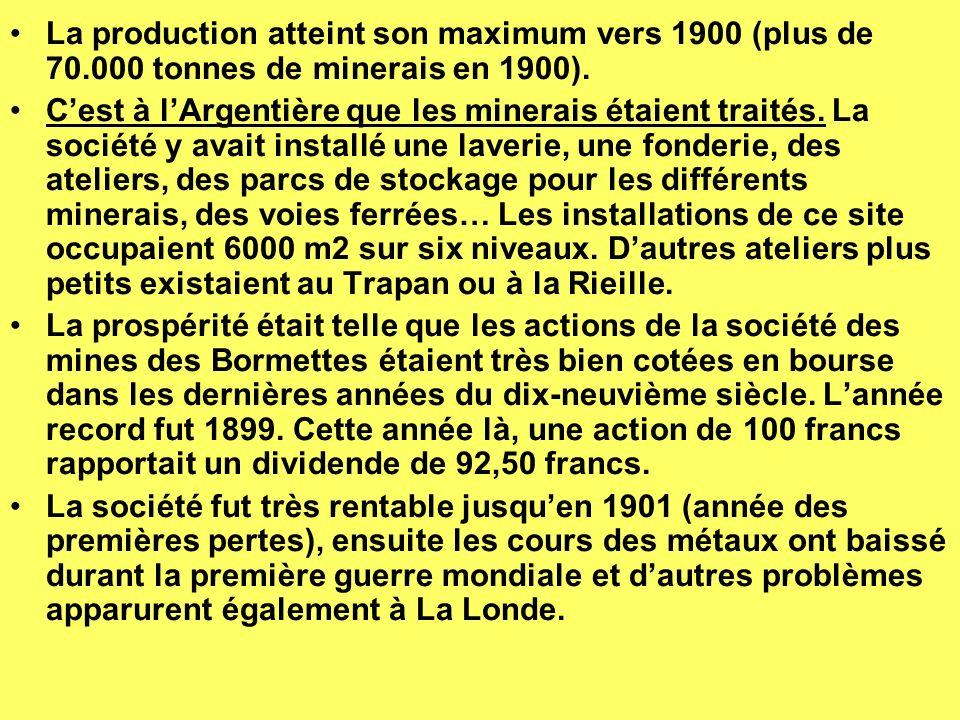 La production atteint son maximum vers 1900 (plus de 70.000 tonnes de minerais en 1900).