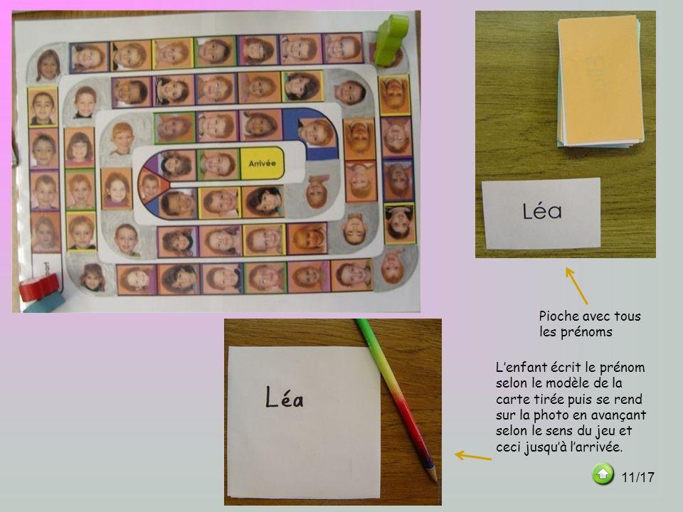 Pioche avec tous les prénoms Lenfant écrit le prénom selon le modèle de la carte tirée puis se rend sur la photo en avançant selon le sens du jeu et ceci jusquà larrivée.