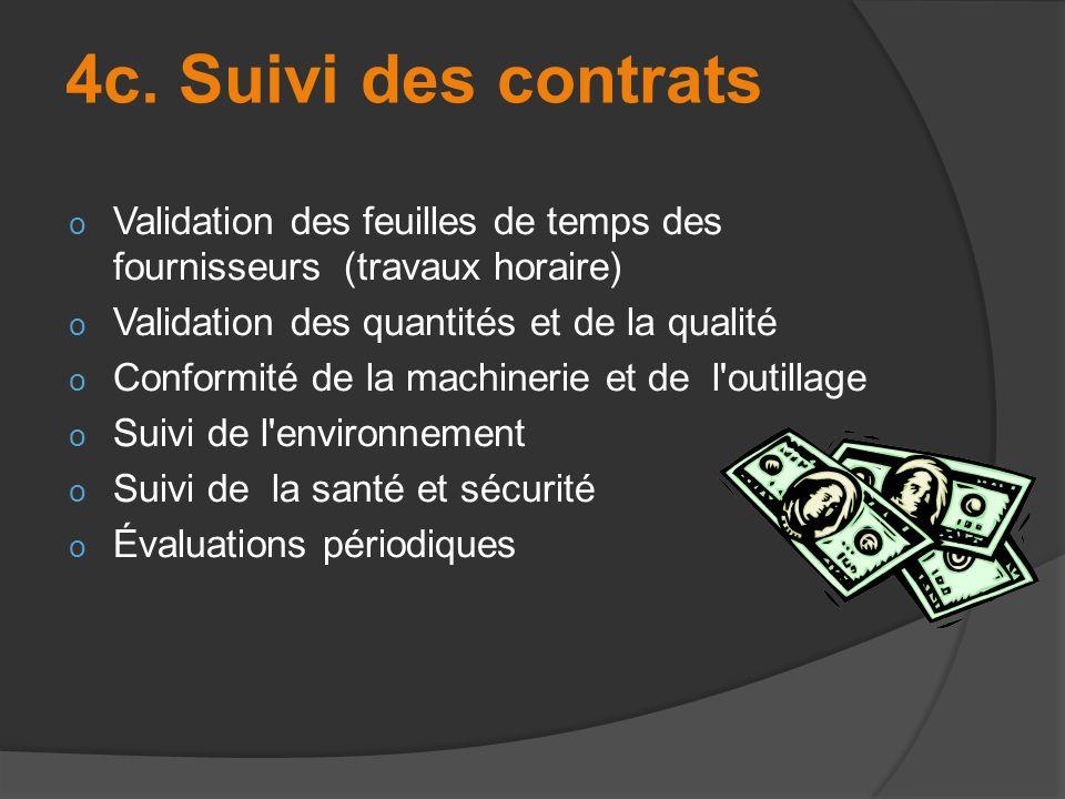 o Validation des feuilles de temps des fournisseurs (travaux horaire) o Validation des quantités et de la qualité o Conformité de la machinerie et de