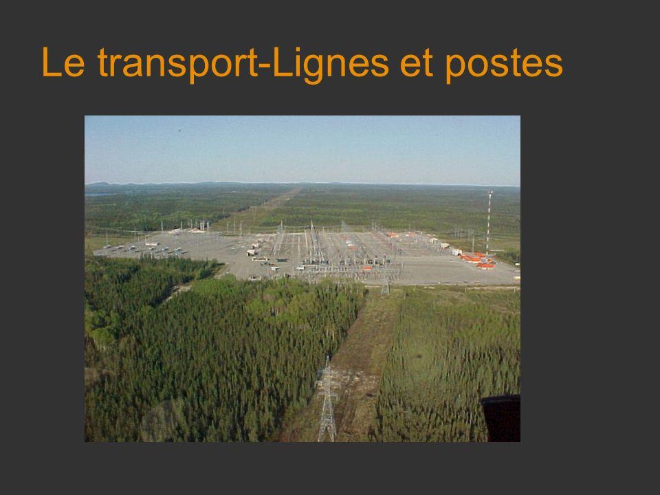 Le transport-Lignes et postes