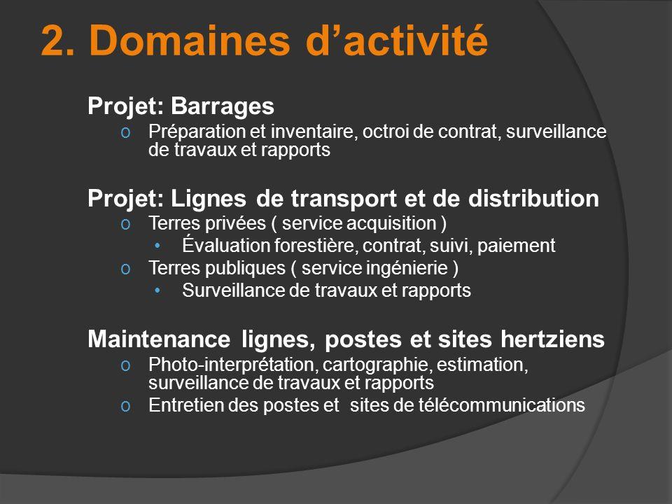 Projet: Barrages oPréparation et inventaire, octroi de contrat, surveillance de travaux et rapports Projet: Lignes de transport et de distribution oTe