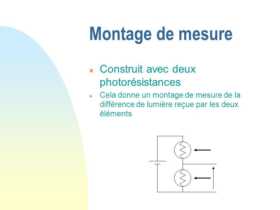 Montage de mesure n Construit avec deux photorésistances n Cela donne un montage de mesure de la différence de lumière reçue par les deux éléments