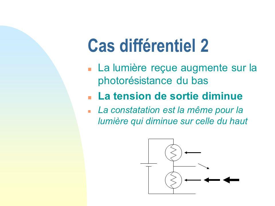 Cas différentiel 2 n La lumière reçue augmente sur la photorésistance du bas n La tension de sortie diminue n La constatation est la même pour la lumière qui diminue sur celle du haut