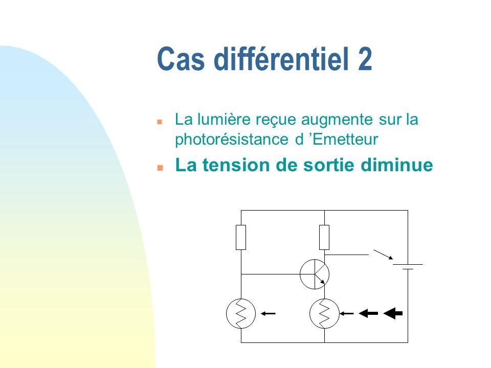 Cas différentiel 2 n La lumière reçue augmente sur la photorésistance d Emetteur n La tension de sortie diminue