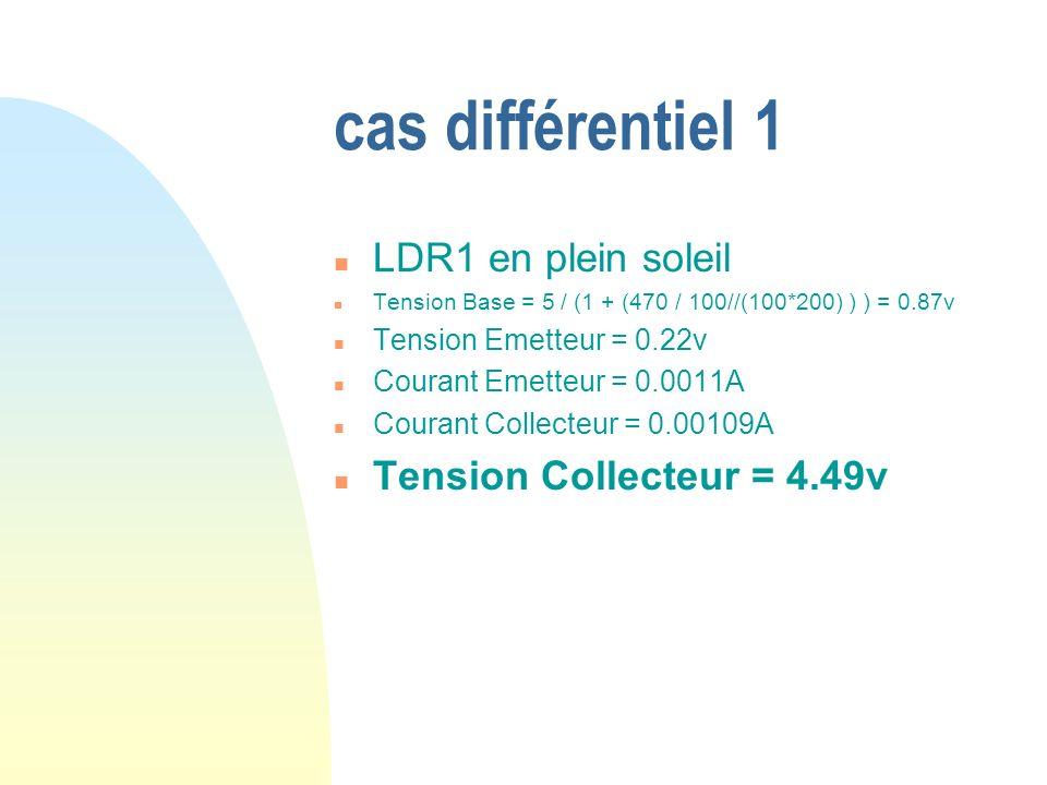 cas différentiel 1 n LDR1 en plein soleil n Tension Base = 5 / (1 + (470 / 100//(100*200) ) ) = 0.87v n Tension Emetteur = 0.22v n Courant Emetteur = 0.0011A n Courant Collecteur = 0.00109A n Tension Collecteur = 4.49v