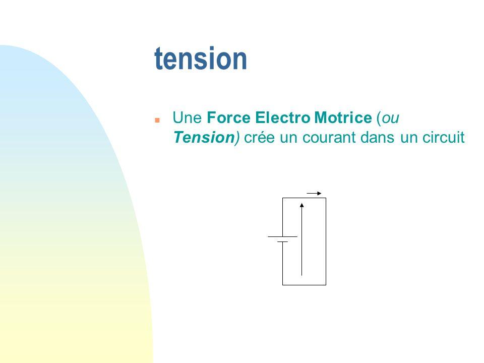 tension n Une Force Electro Motrice (ou Tension) crée un courant dans un circuit
