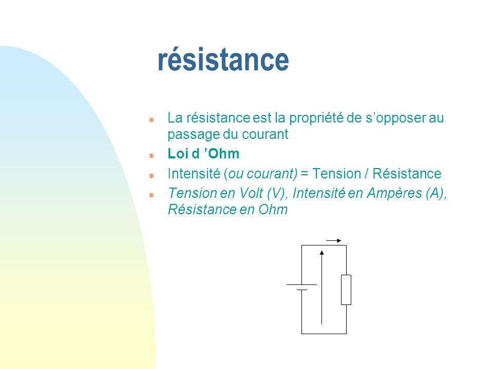résistance n La résistance est la propriété de sopposer au passage du courant n Loi d Ohm n Intensité (ou courant) = Tension / Résistance n Tension en Volt (V), Intensité en Ampères (A), Résistance en Ohm