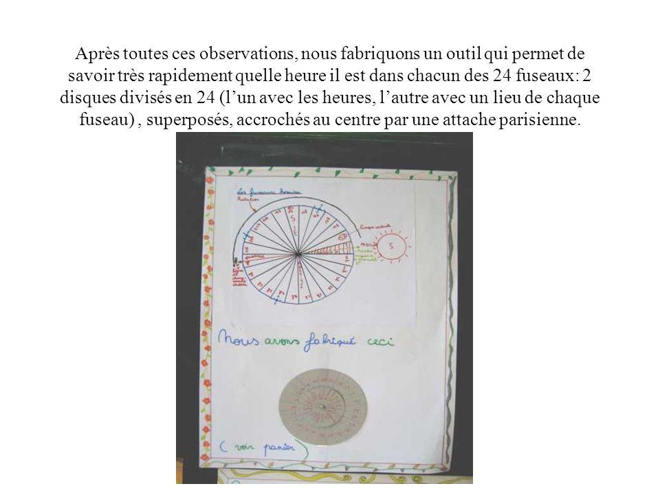 Après toutes ces observations, nous fabriquons un outil qui permet de savoir très rapidement quelle heure il est dans chacun des 24 fuseaux: 2 disques