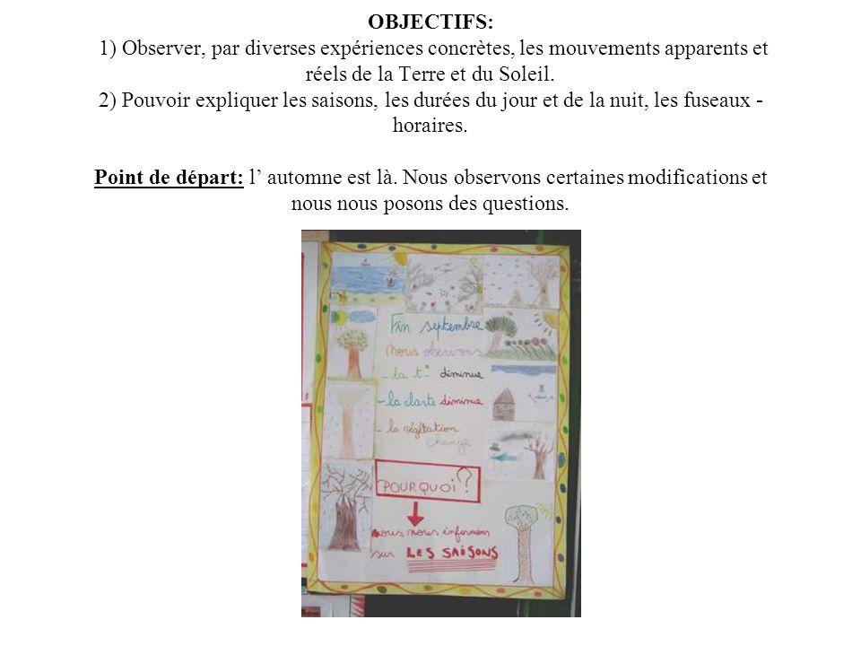 OBJECTIFS: 1) Observer, par diverses expériences concrètes, les mouvements apparents et réels de la Terre et du Soleil. 2) Pouvoir expliquer les saiso