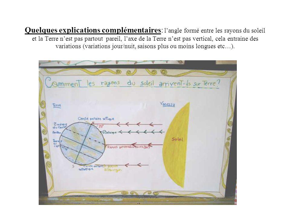 Quelques explications complémentaires: langle formé entre les rayons du soleil et la Terre nest pas partout pareil, laxe de la Terre nest pas vertical